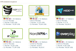 VPN Anbietervergleich